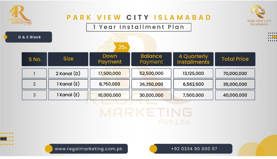 Park Vieew City Islamabad Payment Plan D & E