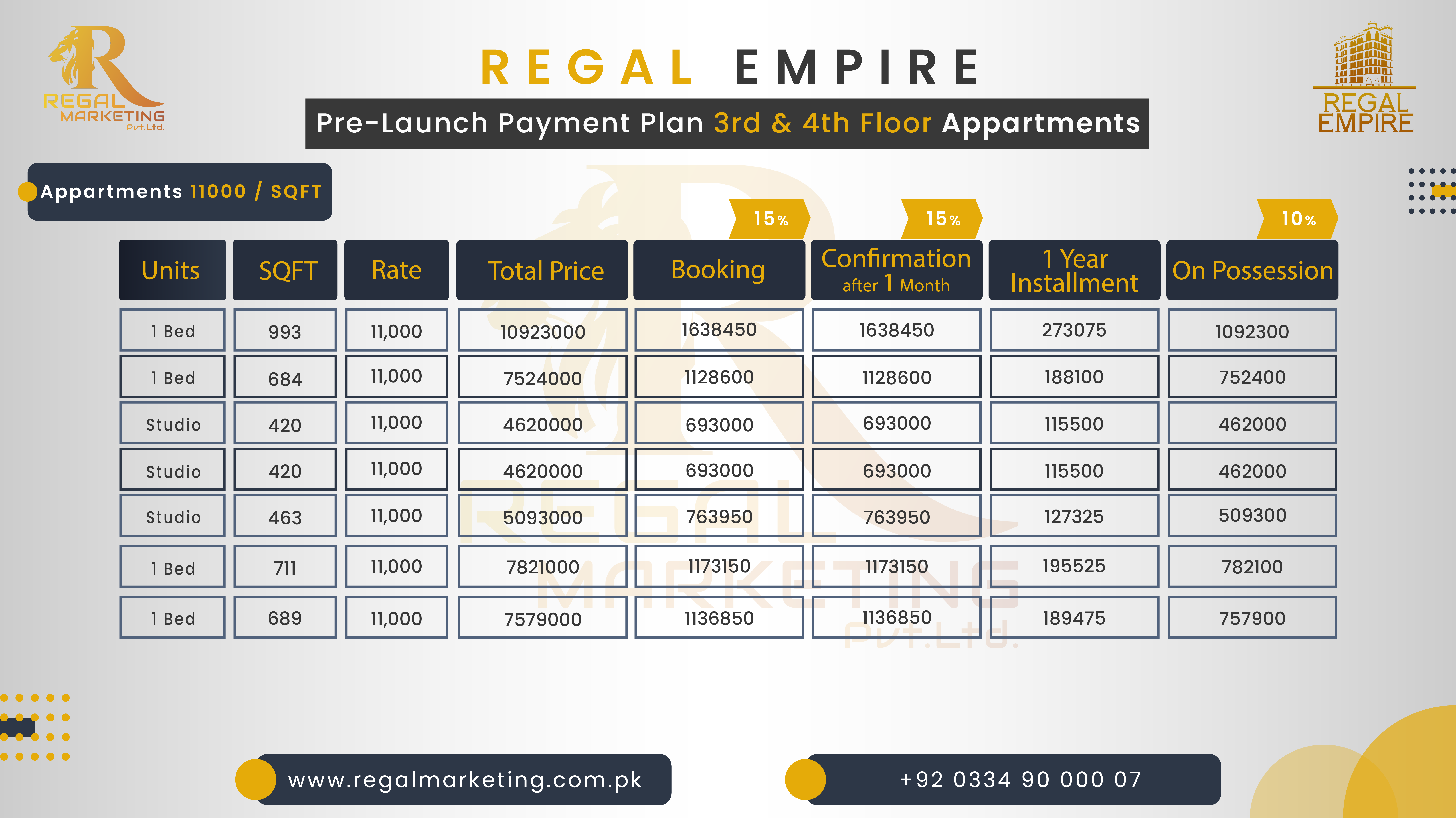 Payment Plan Regal Empire 3,4 Appartments