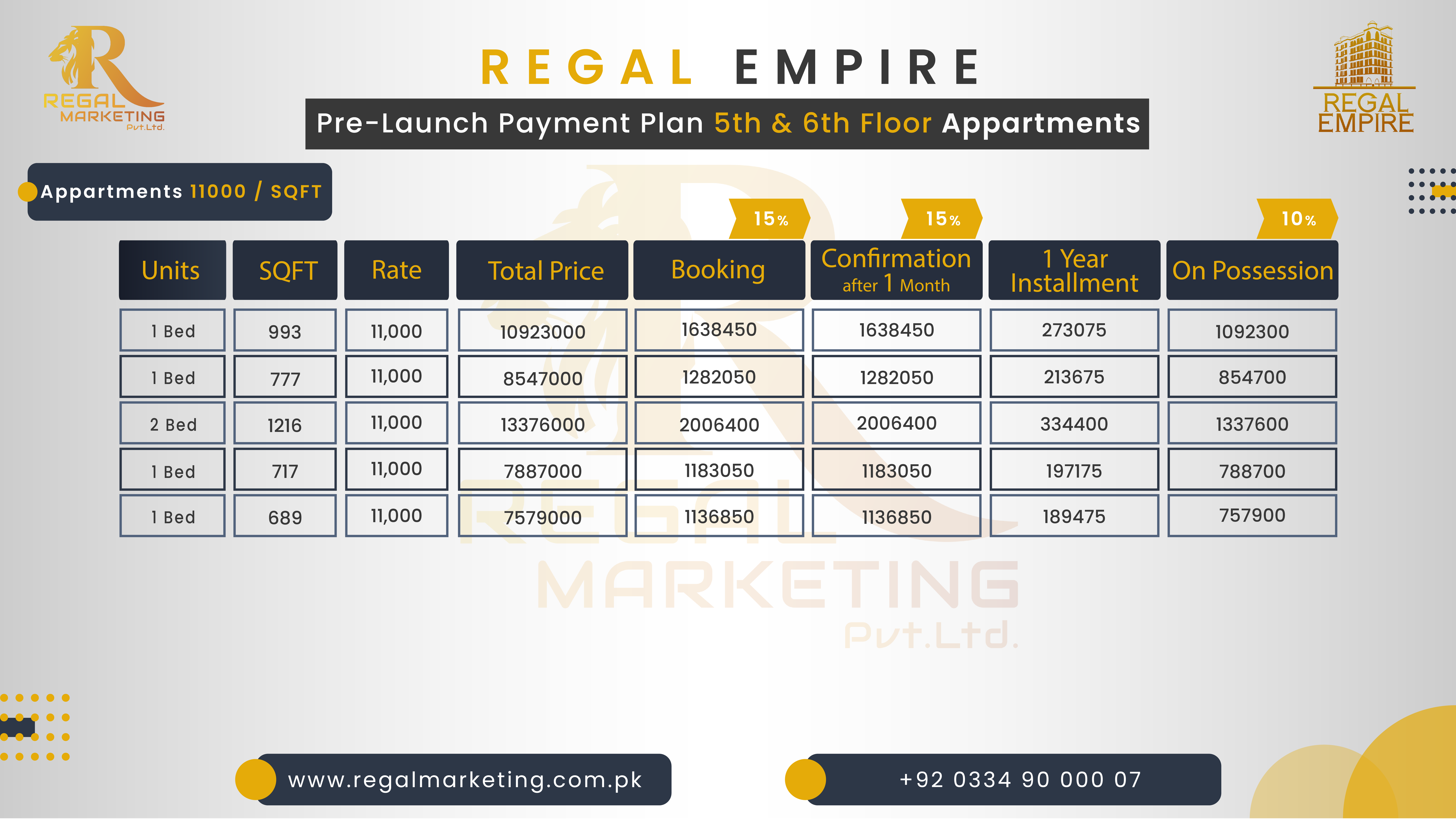Payment Plan Regal Empire 5,6 Appartments