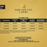 Payment Plans of Park View City Lahore