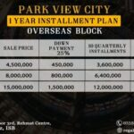 Park View City Islamabad Payment Plans