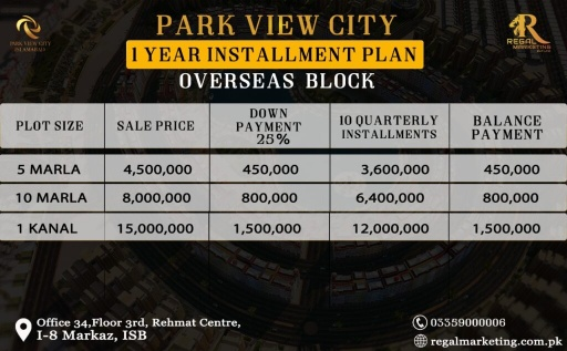 Park View City Islamabad Overseas  Block Payment Plans