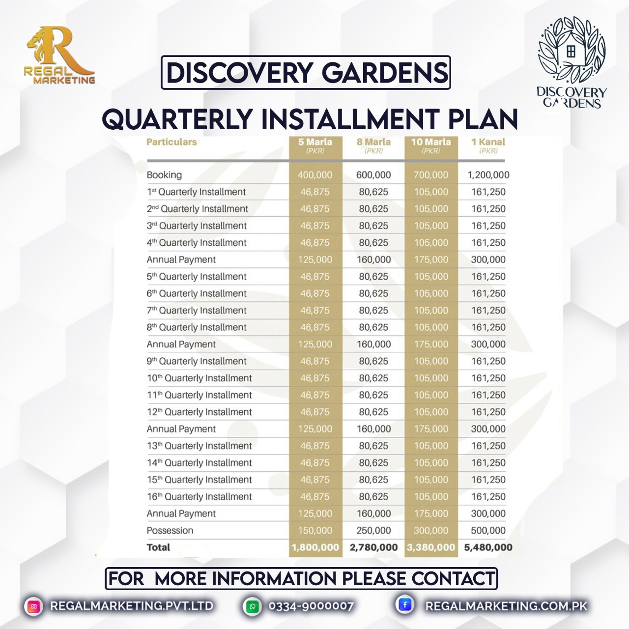 discovery garden quarterly payment plan